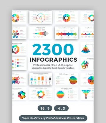 Infographics Complete Bundle Keynote-Vorlagen
