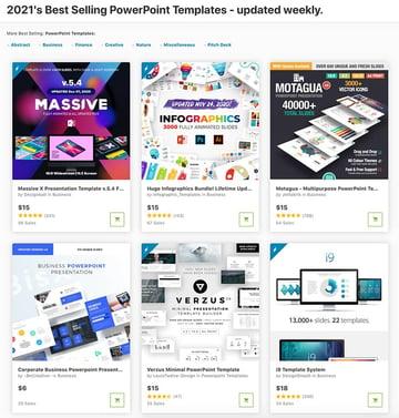 Best PowerPoint presentation design templates on GraphicRiver (2021).