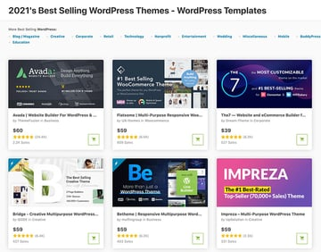 These are some of the best premium WordPress templates for 2021, available for sale on ThemeForest.
