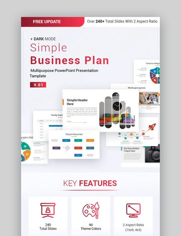 Simple Business Plan Format PPT