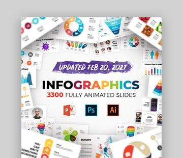 Huge Infographics Bundle Custom PowerPoint Template