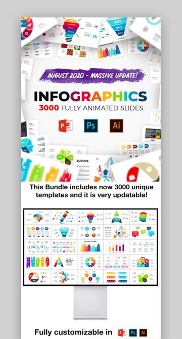 Infographics Bundle Template for PowerPoint