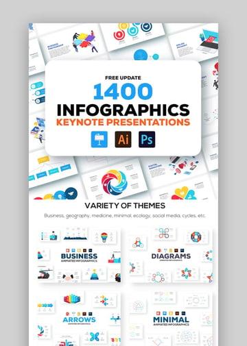 Mehrzweck-Infografik-Keynote-Vorlagen