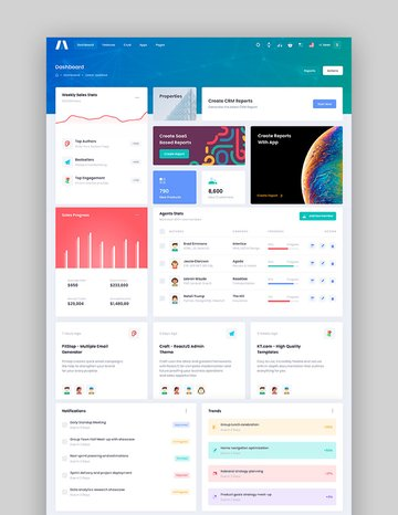 Metronic - Complete Admin Dashboard Template
