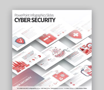 Cyber Security Cool PowerPoint Ideas