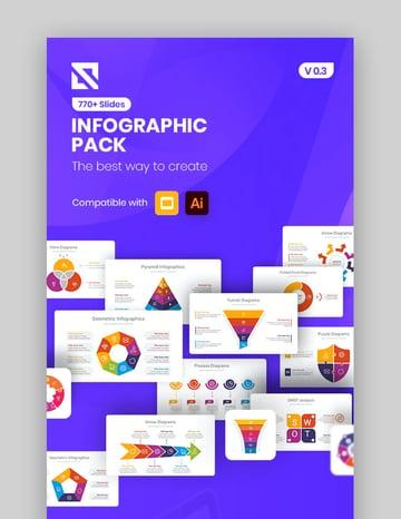 Google Slides Timeline Template Infographic Pack