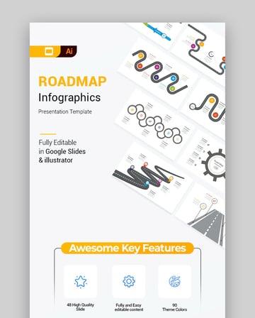 Google Slides Roadmap Template