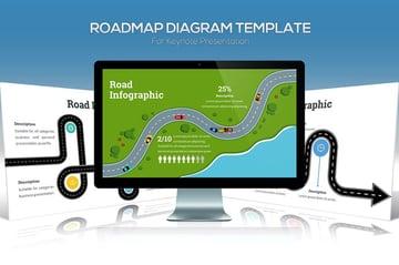 Roadmap Keynote Template