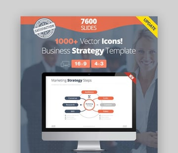 Business Strategy Google Slides Template Download