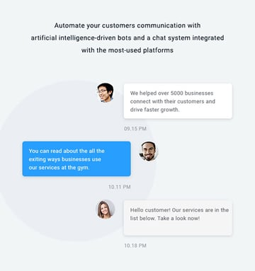 Support Board Online Chat PHP