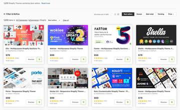 Bestsellers Shopify themes @ themeforest.net