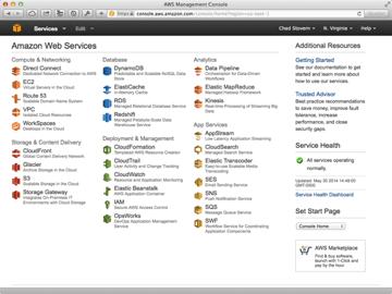 Amazon Web Services Account Panel