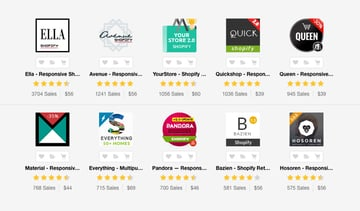 Best Selling Shopify Themes on ThemeForest