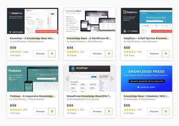 Mejores temas de base de conocimiento y wiki para WordPress disponibles en ThemeForest