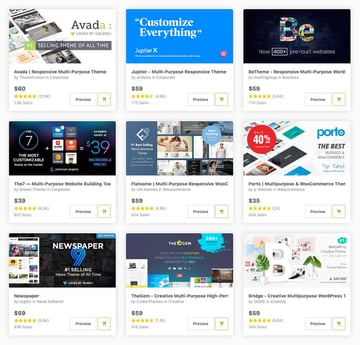Best Premium WordPress templates  available for sale on ThemeForest