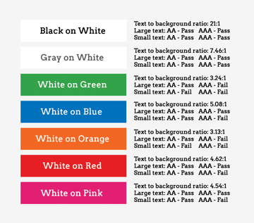 Example color ratio chart for fonts