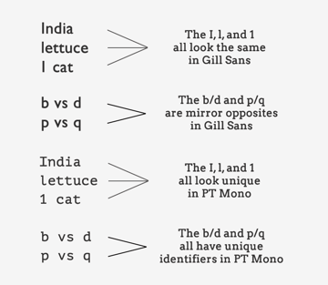 Readability of fonts showing difference between Gill Sans and PT Mono