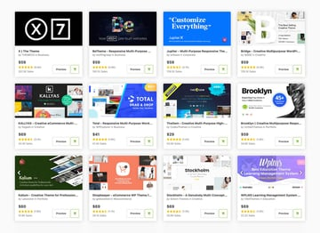 visual composer themes on themeforest