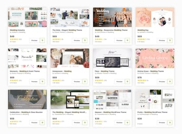 Top Wordpress Wedding Themes on Themeforest