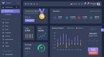 Vuexy - Vuejs, React, Angular, HTML & Laravel Admin Dashboard Template