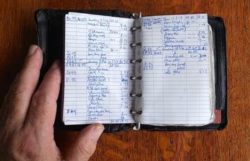Diary Personal Organiser Calendar