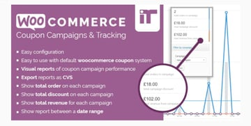 Woocommerce Coupon Campaigns and Tracking