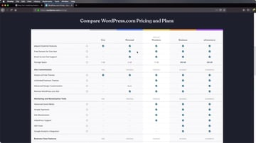 WordPress comparison table