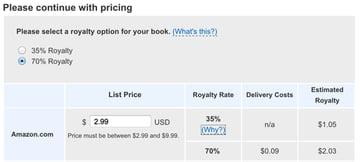Royalty pricing