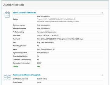 Lets Encrypt SSL Qualys Labs Authentication