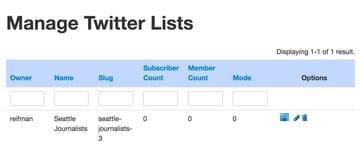 Twitter List API Manage Twittert Lists after Create