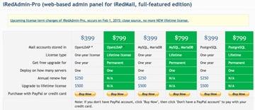 iRedMail iRedAdmin Pro Pricing
