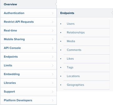 Instagram API Documentation Overview and Endpoints