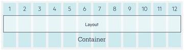 Telerik Responsive Web Design Container