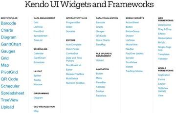 Telerik Kendo UI Widgets