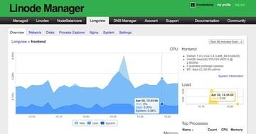 Amazon AWS Alternatives - Linode Manager