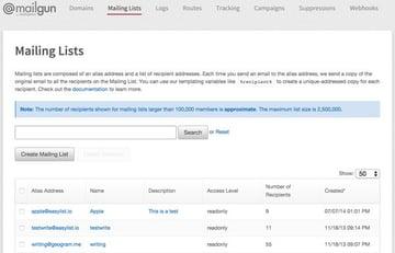 Mailgun Plugin - The Mailgun Control Panel Lists Index