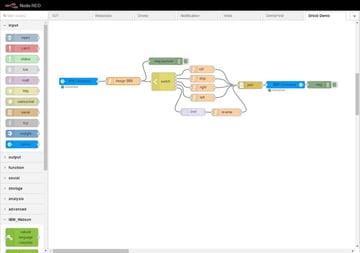 IBM Bluemix IoT Arm Gestures - NodeRED Visual Wiring Editor