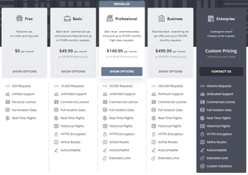 aviationstack pricing table