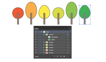 Grouping the trees