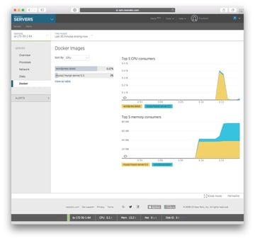 The Docker Images view on New Relic Servers