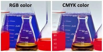 RGB and CYMK Comparison