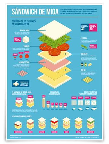 Sndwich de Miga Art by Gustavo Zambelli