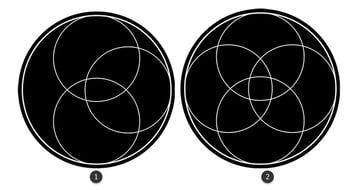 Add More Circles in a Counter Clockwise Direction