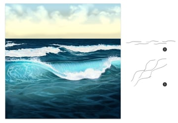 How to paint ocean waves and ripples