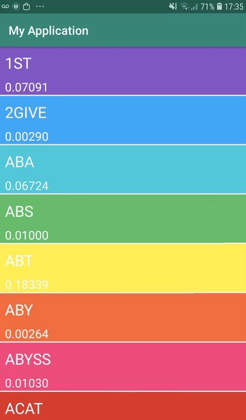 The finished app will display data retrieved from the Nomics Cryptocurrency Bitcoin API