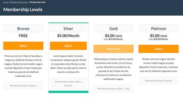 Paid Memberships Pro Free WordPress Membership Site Plugin