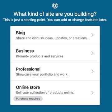 When you create a WordPress website you can opt for WordPresscom or WordPressorg