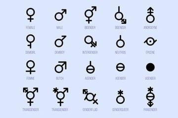 Gender diversity icons