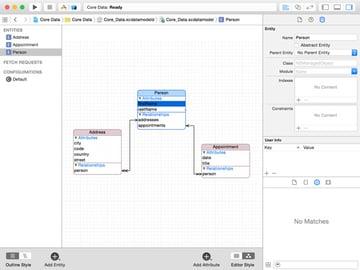 Core Data Model Editor