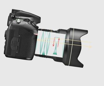 image stabilisation